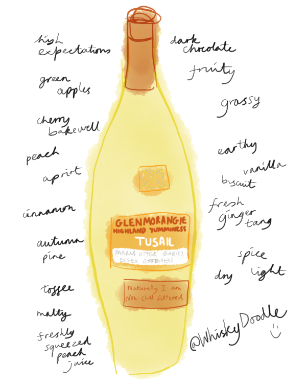My take on the Glenmorangie Tusail